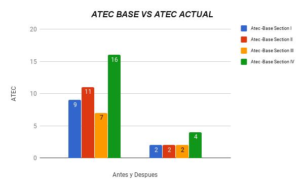 chart (60)