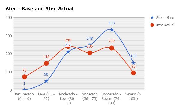 chart (57)