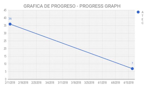 chart (61)