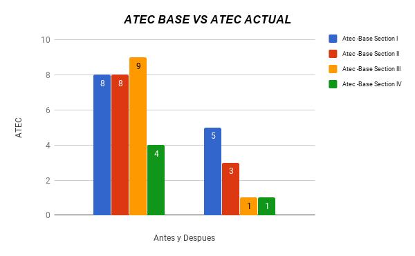 chart (62)