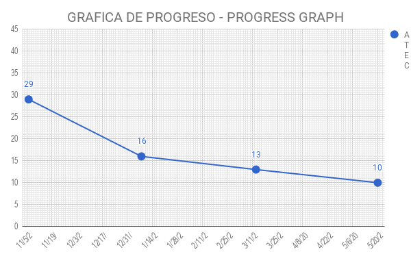 chart (63)