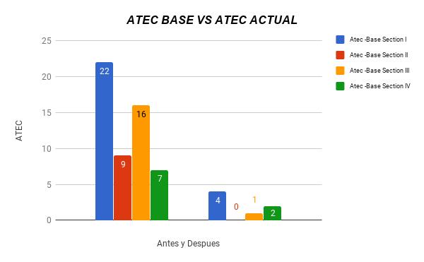 chart (70)