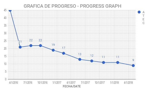 chart (71)