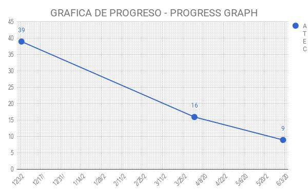 chart (85)