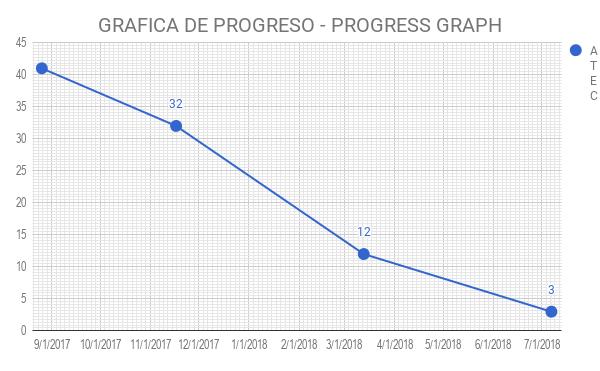 chart (42)