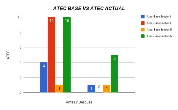 chart (76)