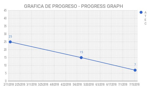 chart (77)