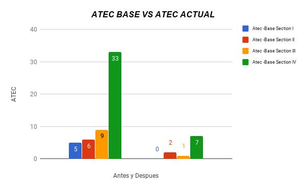 chart (100)