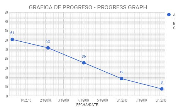 chart (13)