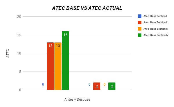 chart (32)