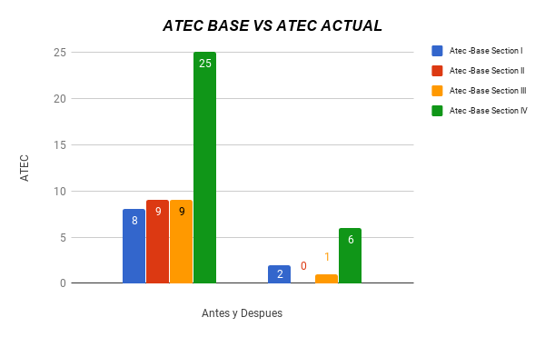 chart (39)