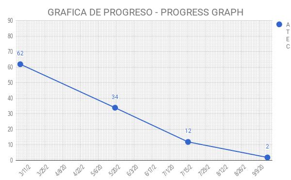 chart (44)