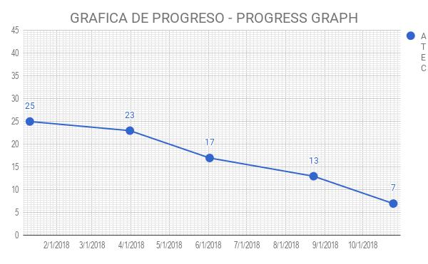 chart (27)