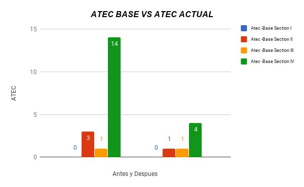 chart (58)