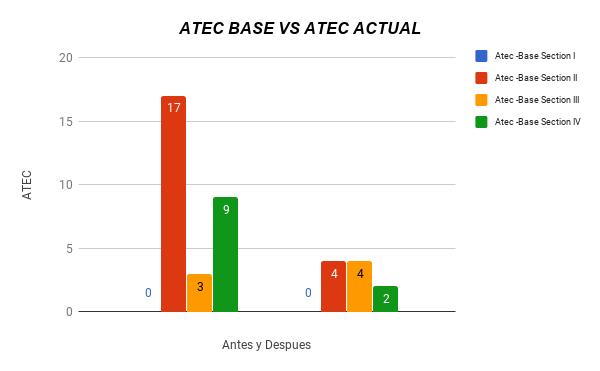 chart (74)
